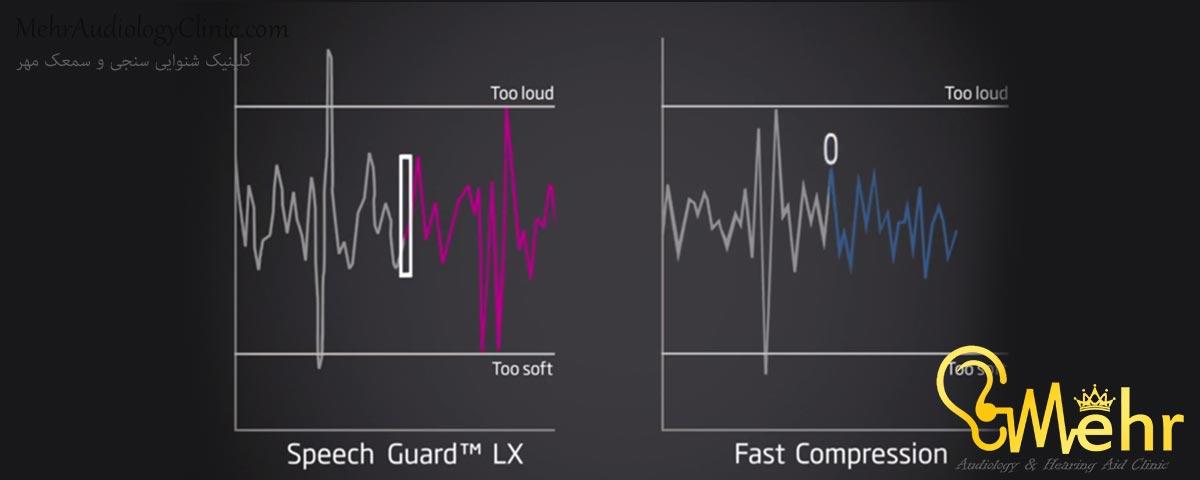 Speech Guard LX